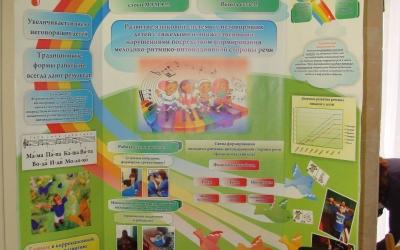 Фоторепортаж областного  этапа VI республиканского конкурса «Современные технологии в специальном образовании»